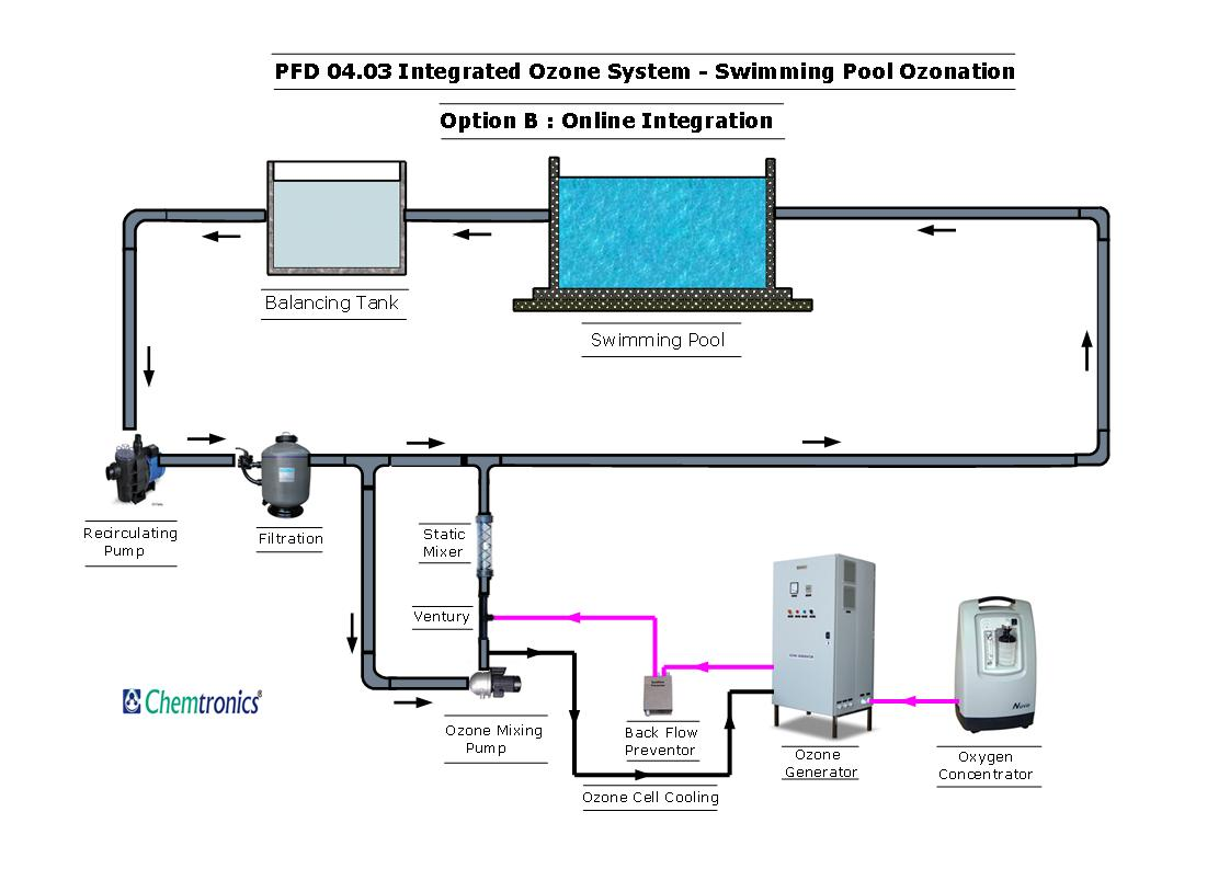 Hot Tub Water Flow Diagram To Heat Pump Wiring Photos Of